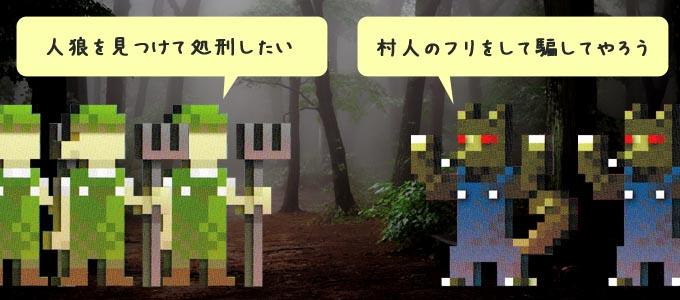 ワンナイト人狼は「村人チーム」と「正体を隠した人狼チーム」に分かれて話し合いをして、多数決で処刑する人を決める