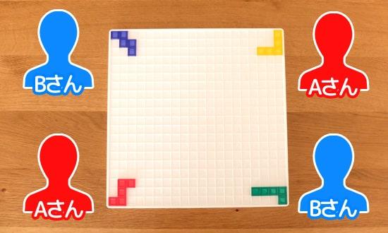 2人プレイ時のルール ブロックス
