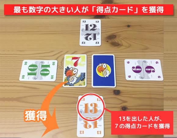 ハゲタカのえじきのルール・遊び方「一番大きい数字の人が得点カードを獲得する」