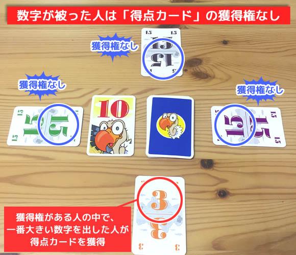 ハゲタカのえじきのルール・遊び方「数字が被ったら、獲得権なし」
