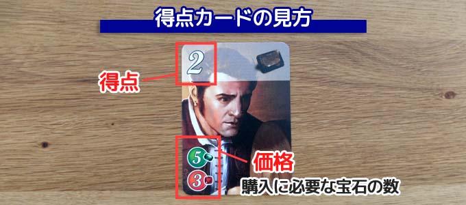 宝石の煌めきの『得点カードの見方』