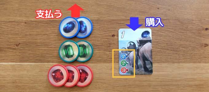 宝石の煌めき:得点カードを購入する