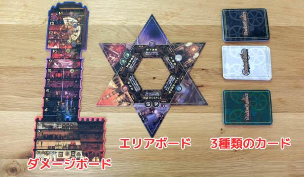 「エリアボード・ダメージボード・3種類のカード」をテーブルにセットした画像