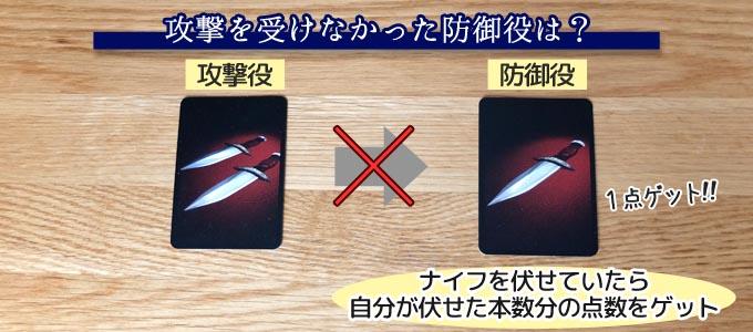 カードゲーム『ジャックナイフ』のルール:攻撃を受けなかった人は「伏せていたナイフカードの本数分の点数をゲットする」