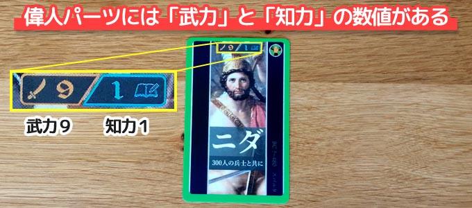 ソクラテスラ:偉人のパーツカードには「武力」と「知力」の数値がある