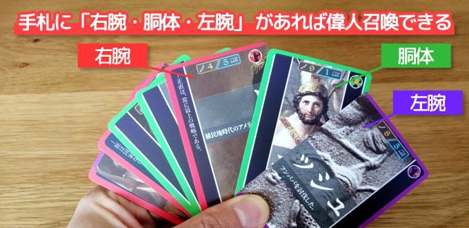 ソクラテスラのルール・遊び方「手札に右腕・胴体・左腕があれば偉人を召喚できる」