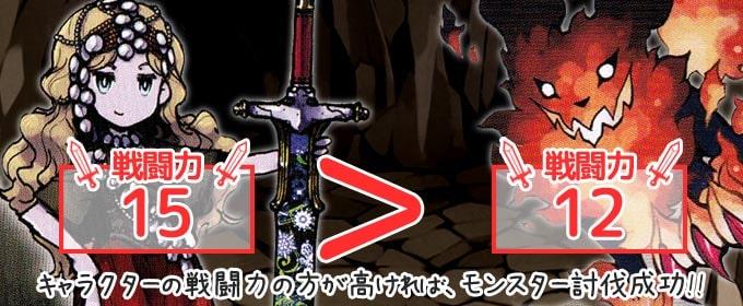 モンスターメーカー:戦闘力を比べて、キャラクターの戦闘力の方が高ければプレイヤーの勝利