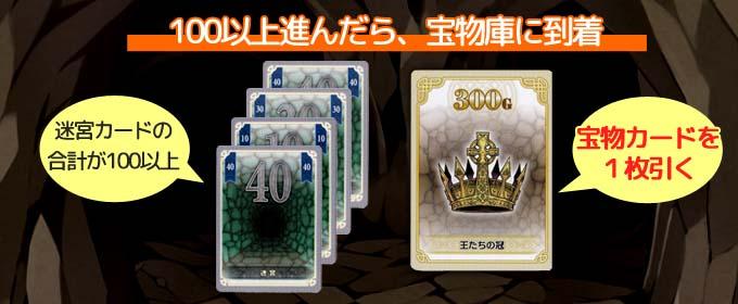 モンスターメーカー:迷宮カードの合計が100以上になたら宝物庫に到着
