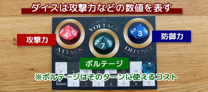 ブレイドロンド(Blade Rondo):ダイスは攻撃力などの数値を表す