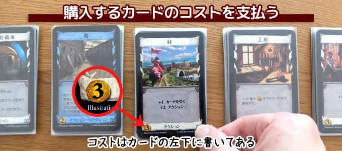 ドミニオン:カードを購入する時はカード左下に書かれているコストを支払う