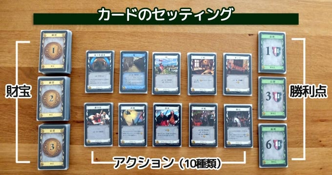 ドミニオンのゲーム準備:カードのセッティング