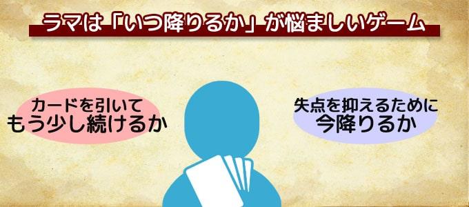 ラマ(lama)は「いつ降りるか」という引き際を見極めるのが重要なカードゲーム