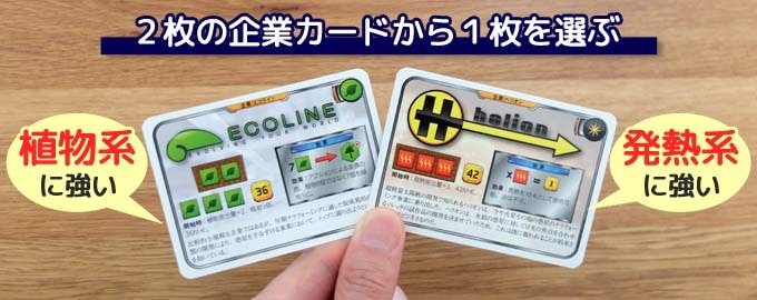 テラフォーミングマーズの企業カード
