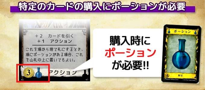 ドミニオン拡張『錬金術』は、特定のカードの購入にポーションが必要
