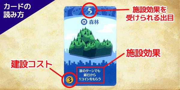 街コロ:施設カードには「建設コスト・施設効果・施設効果が受けられる出目」が書かれている