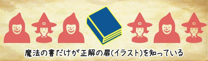 ボードゲーム『オブスクリオ』:1人が「魔法の本」となり、他のプレイヤーは魔法使いになる