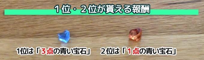 ウボンゴの報酬:1位の人は「3点の青い宝石」、2位の人は「1点の茶色の宝石」