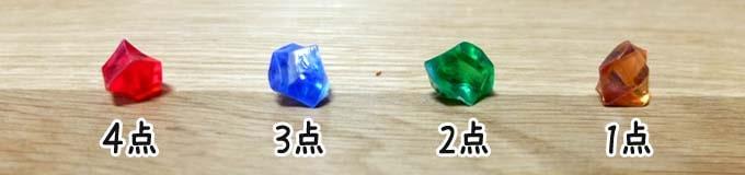 ウボンゴに入っている4色の宝石の点数:赤=4点、青=3点、緑=2点、茶色=1点