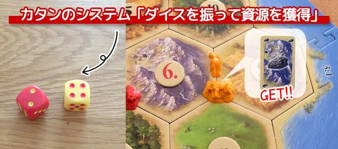 宇宙カタン:「ダイスを振って資源獲得」という基本のゲームシステムはカタンと同じ