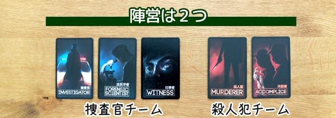 ディセプションの陣営:「捜査官チーム」と「殺人犯チーム」