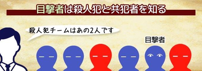 ディセプションのルール:目撃者は「殺人者」と「共犯者」を知ることができる