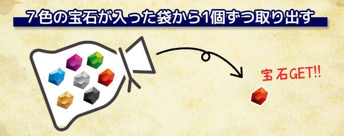 ボードゲーム『ディープ・ブルー』:7色の宝石が入った袋からランダムに宝石を1個ずつ取り出す