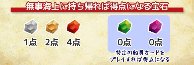 ボードゲーム『ディープブルー』で得点となる宝石(銀・金・赤・緑・紫)