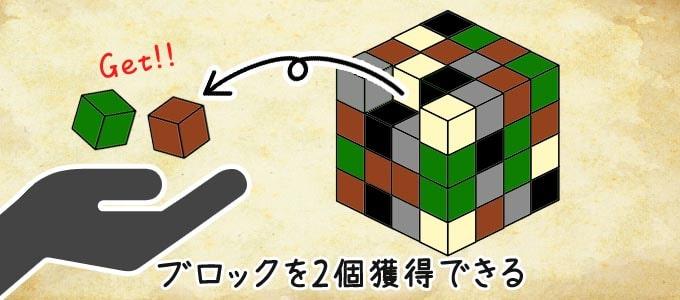 マインクラフトのボードゲーム「ブロックを2個収集できる」