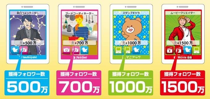人生ゲームプラス令和版:フォロワーはアイテムカードを集めて「インフルエンサー」になることで増えていく