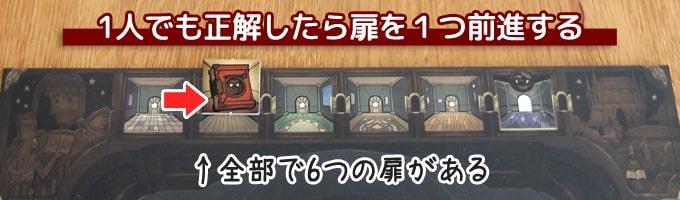オブスクリオ:正解したら、ボード上に6つある扉を1マス前進する