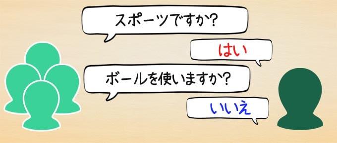 「はい・いいえ」で答えられる質問を繰り返す|インサイダー・ゲーム