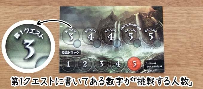 レジスタンスアヴァロン:ゲームボードを見て「クエストに挑戦する人数」を確認する