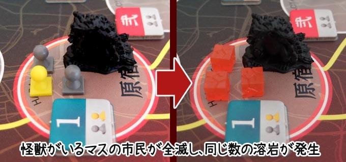 ボルカルス:「踏みつぶす」カードで市民を全滅させ、死亡した数分の溶岩を配置する