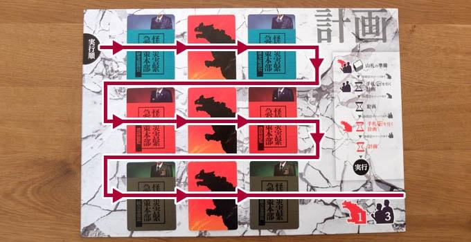 ボルカルスの実行フェイズ:カードを実行する順番