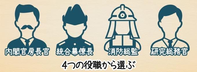 ボルカルス:人間チームの役職は「内閣官房長官」「統合幕僚長」「消防総監」「研究総務官」の4つ