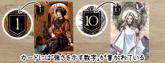 XENO(ゼノ)のカードの左上には『カードの強さを示す数字(Rank)』がある