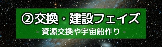 宇宙カタン:交換・建設フェイズ