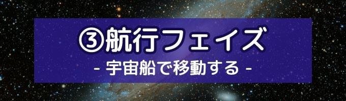 カタン宇宙開拓者版:航行フェイズ