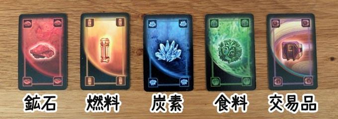 カタン:宇宙開拓者版の資源カードは「鉱石・燃料・炭素・食料・交易品」の5種類がある
