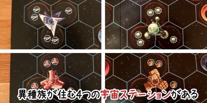 カタン宇宙開拓者版:4種類の宇宙ステーション