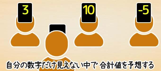 おすすめボードゲーム『コヨーテ』の面白い点は「自分の数字だけ見えない」ところ
