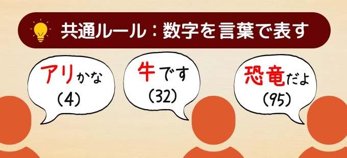 ito(イト)の共通ルール:数字の大きさをテーマに沿った言葉で表す