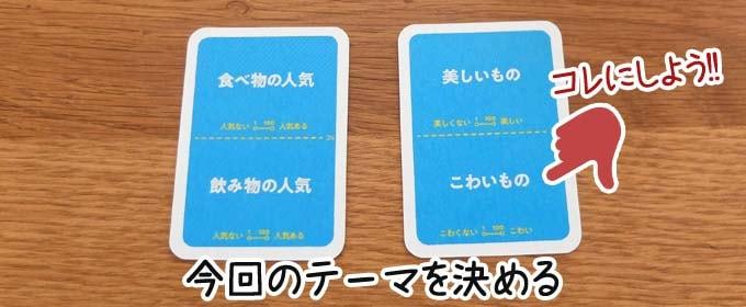 ito(イト):テーマを決める