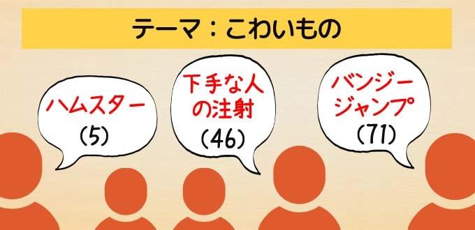 """ito(イト)は、「数字の大きさを""""テーマに沿った言葉""""で表す」テーブルゲーム"""