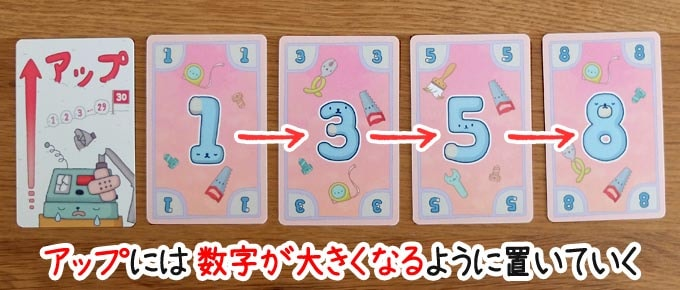 ニャーメンズの修理ルール:壊れた通信機(アップ)には、1→30に向かって数字が大きくなるように置いていく