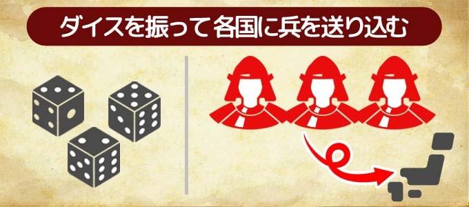 ボードゲーム『天下鳴動』:前半戦では、3つのダイスを振って各国に兵を送りこむ