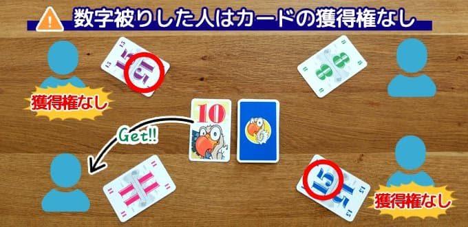 ハゲタカのえじきは「手札から一斉に数字カードを出して、一番大きい数字を出した人が得点をゲットする」という競り系ボードゲーム