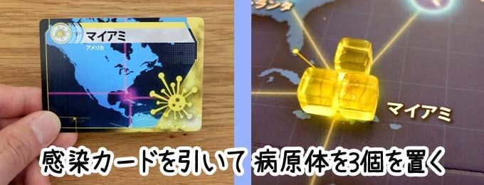 感染カードを引いて、病原体コマを置く|パンデミック