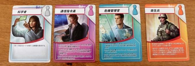 パンデミック(Pandemic)の役割カード