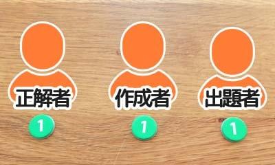ピクテルの得点:「正解者」「作成者」「出題者」が1点チップを獲得する